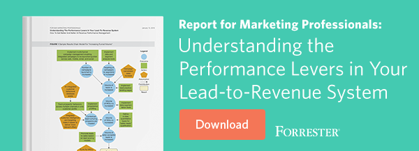 Lead-to-Revenue Performance