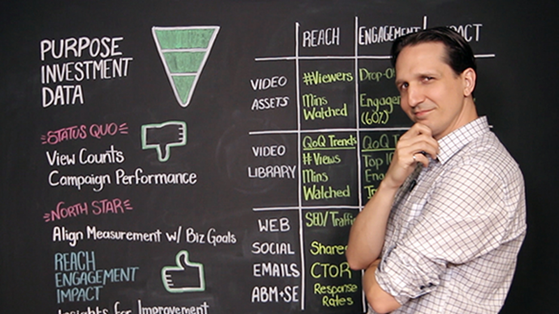 Chalk Talks 1 - Blog Feature