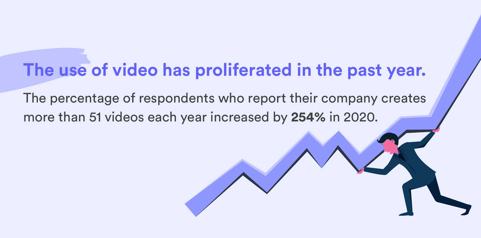 An illustration showing the video marketing statistics data on a line graph rising.