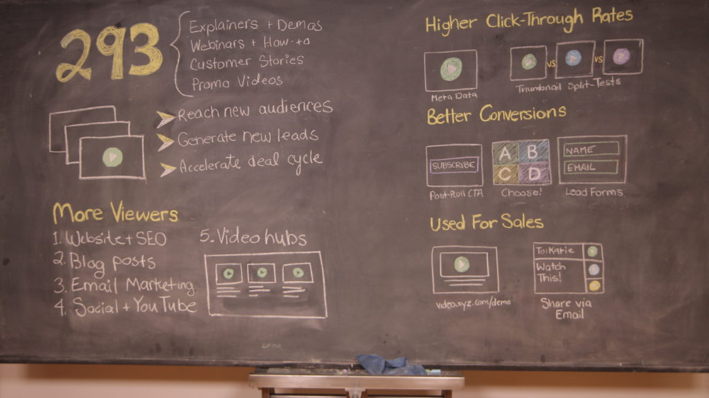 Chalk Talks: Generating More Value from Existing Video Content - Chalkboard