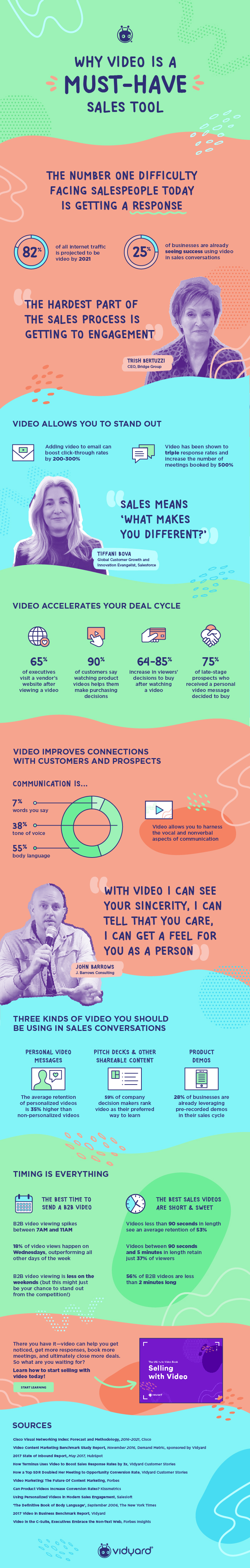 Why Video is a Must-Have Sales Tool [Infographic] 1