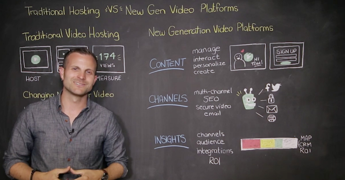 Chalk Talk Traditional Video Hosting Versus New Gen Video Platforms
