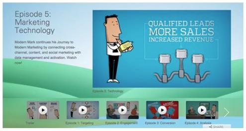 Oracle Video Analytics
