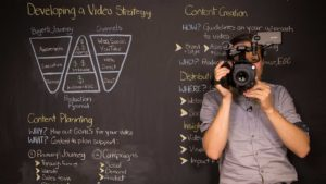 Developing a Video Strategy