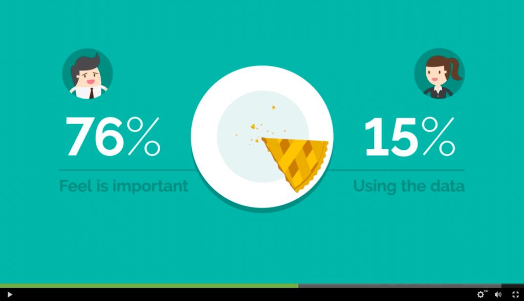 Video statistics updates