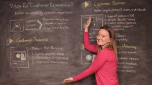 Delivering an Exceptional Customer Experience with Video
