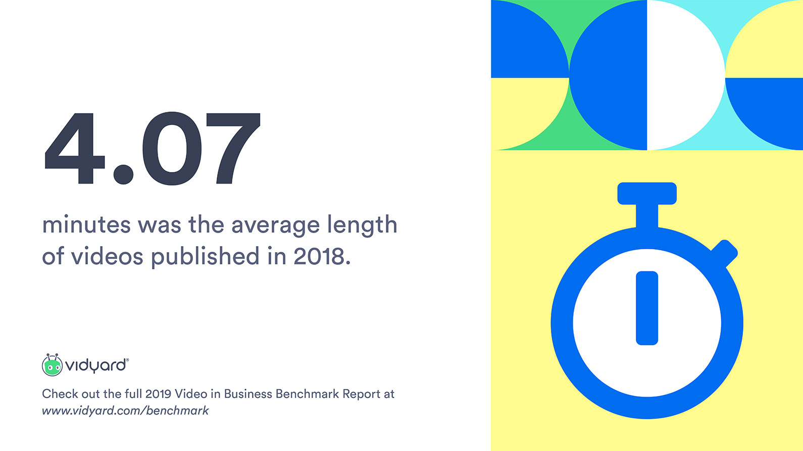 "infographic displaying average video length in 2018—copy reads: ""4.07 minutes was the average length of videos published in 2018."""