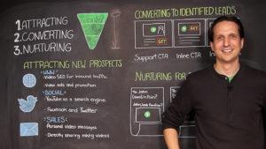 Chalk Talks Generate Leads - Feature