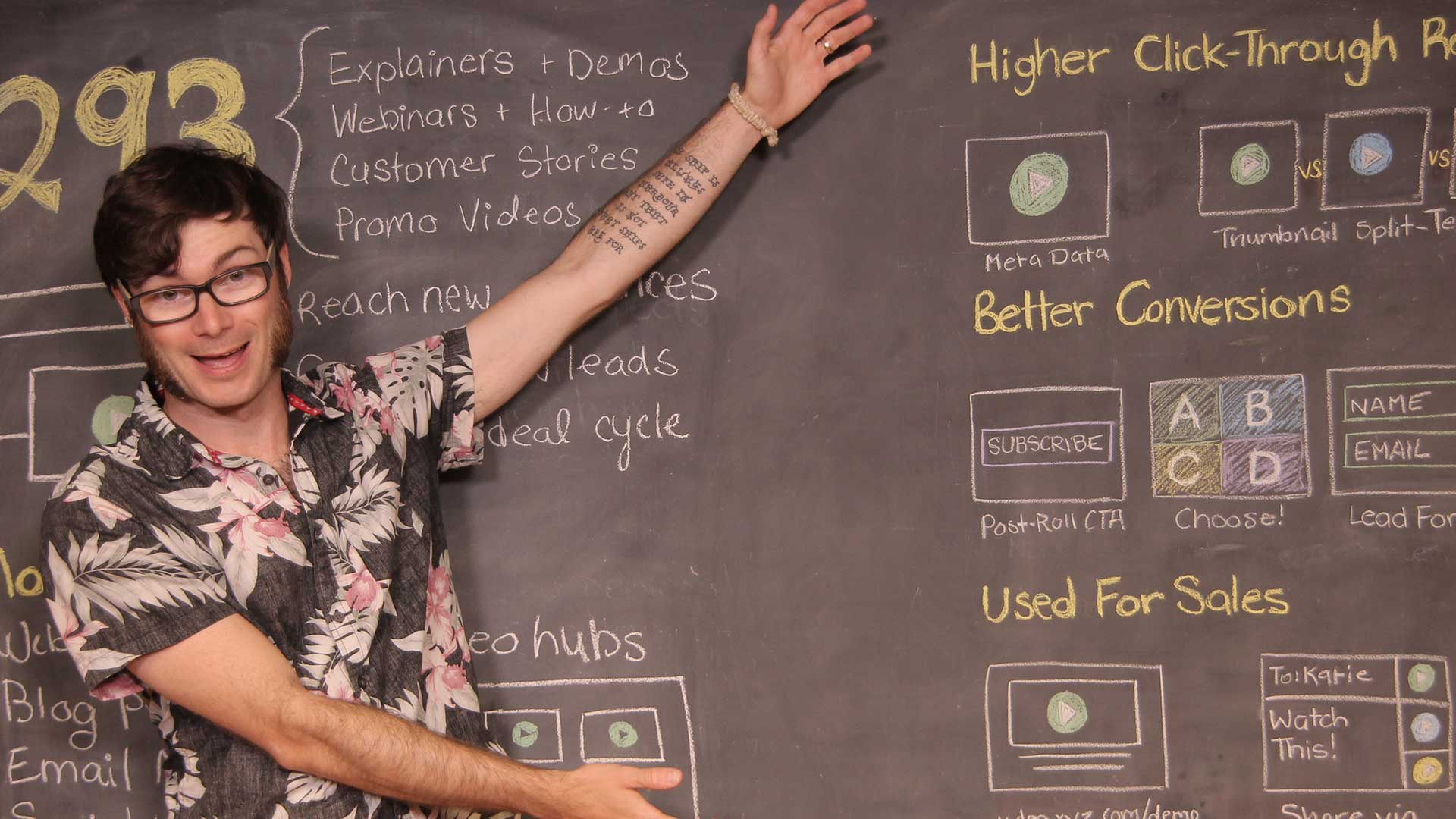 Chalk Talks: Generating More Value from Existing Video Content - Blog