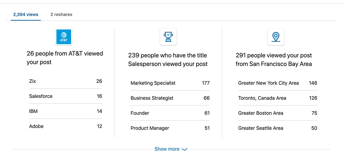 LinkedIn's video post analytics
