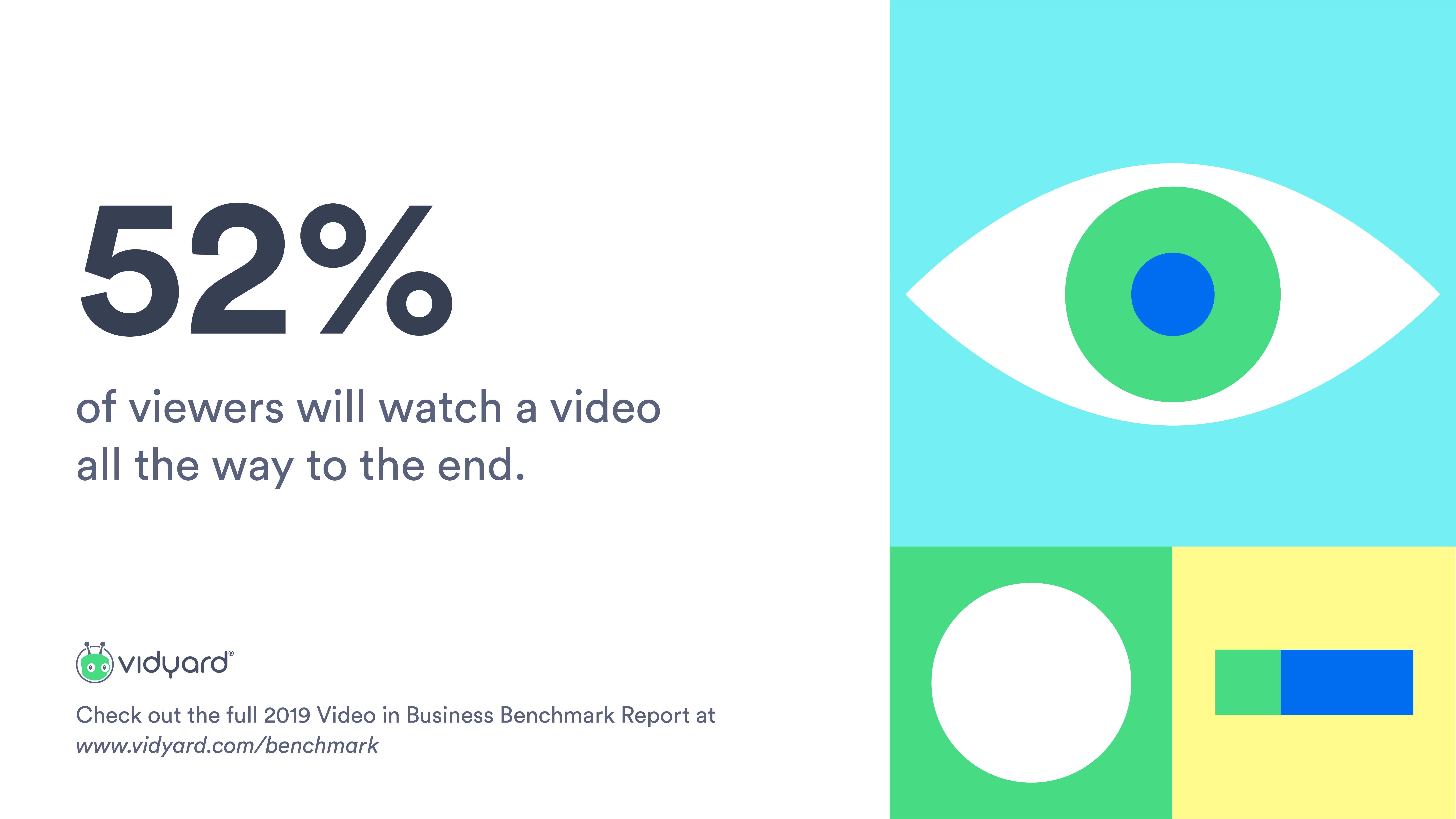 Vidyard Releases 2019 Video in Business Benchmark Report; Uncovers Latest Trends on Video Creation, Publishing, Engagement and Analytics Across B2B Markets 2