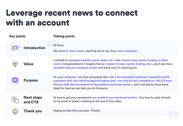 Sales prospecting template talking script for leveraging recent news to connect with an account.