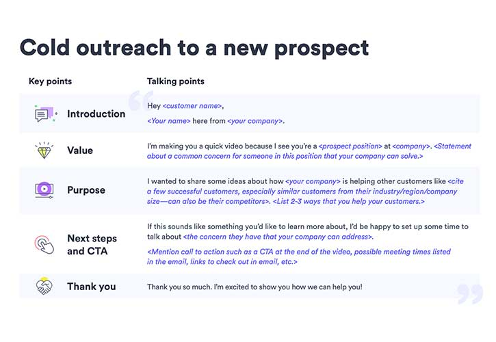 Sales prospecting template talking script for cold outreach.