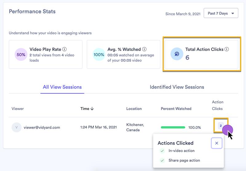 A screenshot showing Vidyard's video call to action analytics.