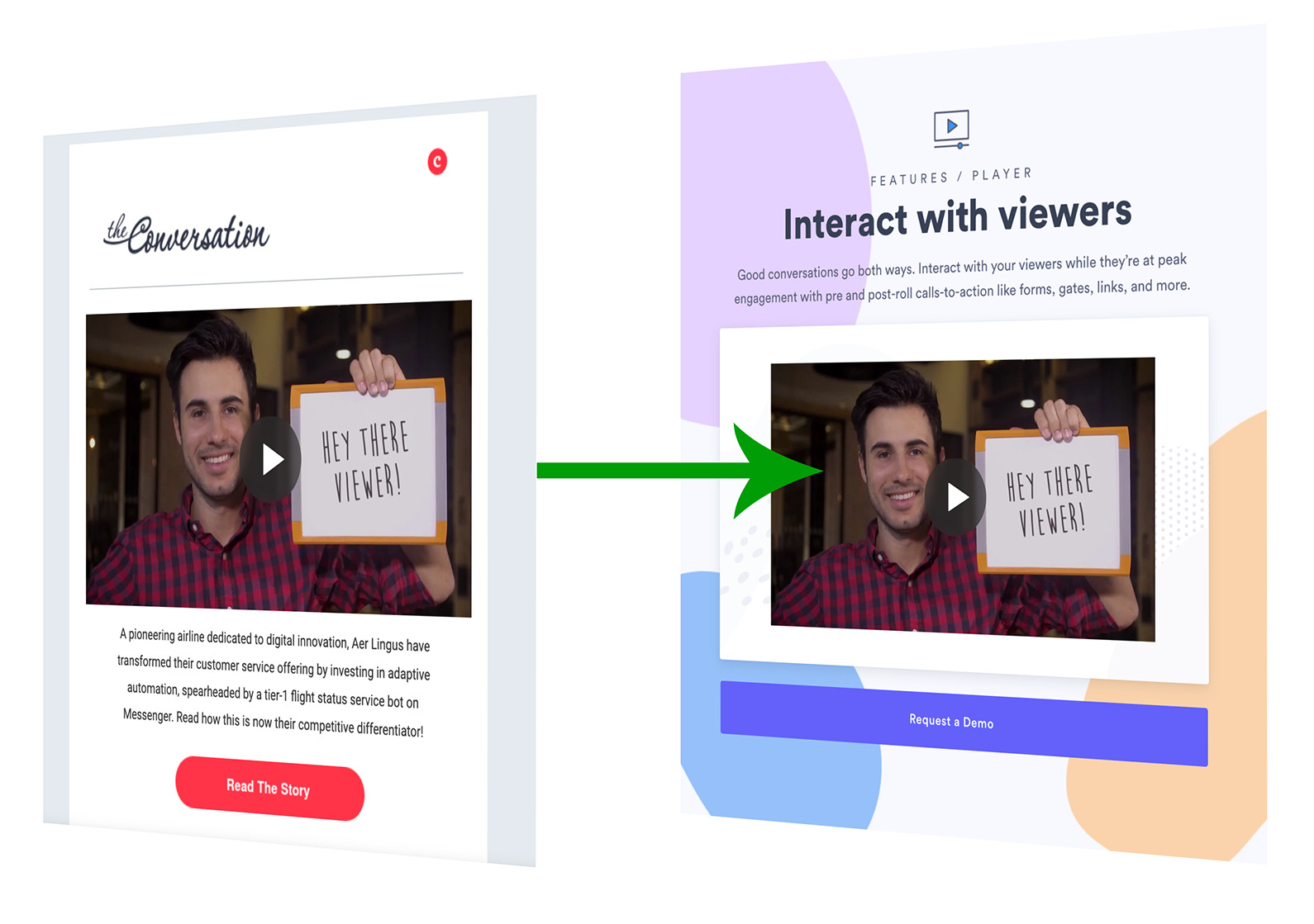 graphic showing what it looks like to see a video in an email then be sent to a landing page