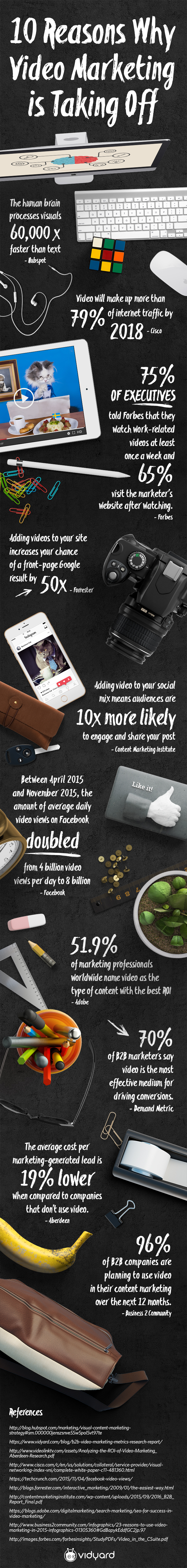 video-marketing-stats