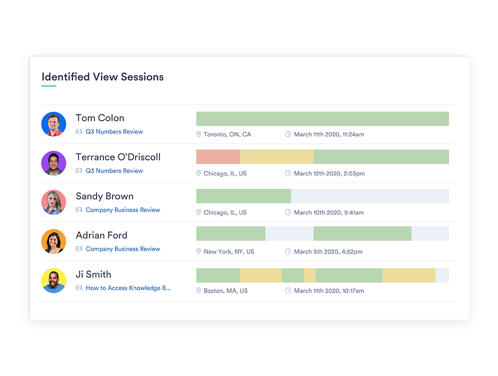 Analytics that identify exactly who is watching your corporate communications and how much they're engaging